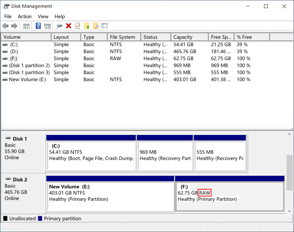 Disk Management RAW partition