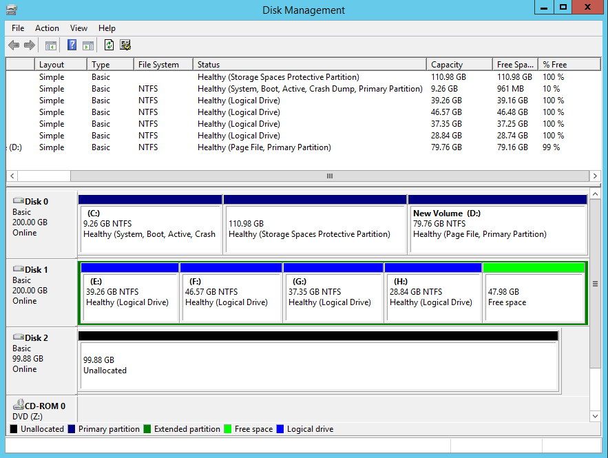 disk_management_partitions